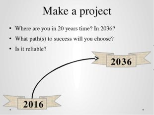 Make a project Where are you in 20 years time? In 2036? What path(s) to succe
