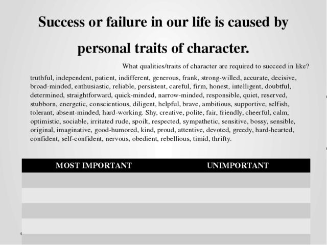 Success or failure in our life is caused by personal traits of character. Wha...