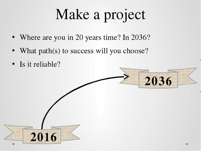 Make a project Where are you in 20 years time? In 2036? What path(s) to succe...