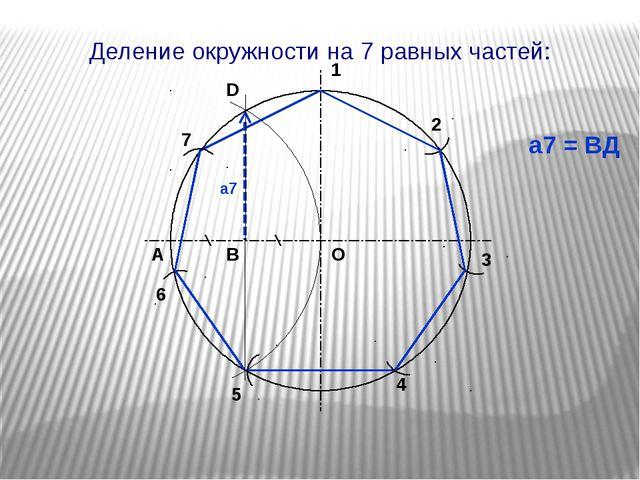 1 2 3 4 О А В D 5 а7 = ВД а7 6 7 Деление окружности на 7 равных частей: