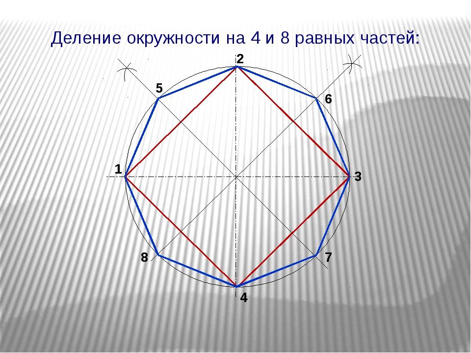 1 2 3 4 5 6 7 8 Деление окружности на 4 и 8 равных частей: