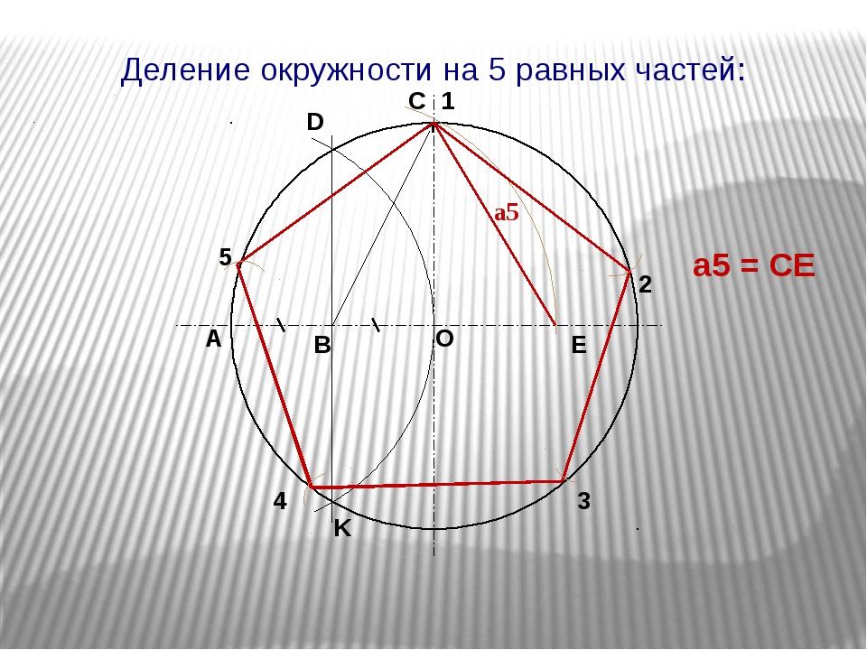 1 2 3 4 О А B С а5 D Е а5 = СЕ K 5 Деление окружности на 5 равных частей: