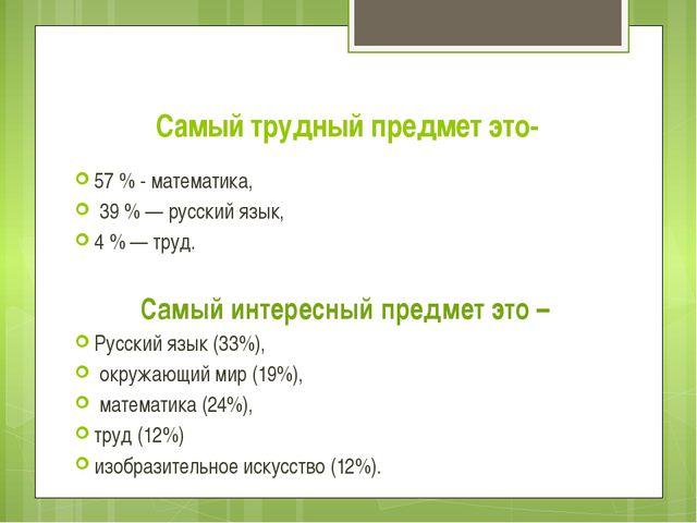 Самый трудный предмет это- 57 % - математика, 39 % — русский язык, 4 % — труд...