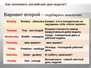 Как запомнить английские дни недели? Вариант второй – подбирать аналогии: Mon