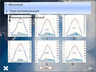 Задание 2. Используя климатические диаграммы, опишите климат и определите ег