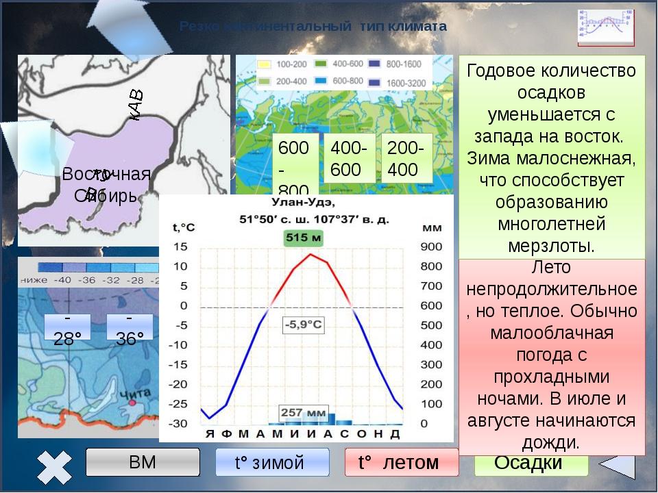 Арктический тип климата Арктический воздух формируется над Северным Ледовитым...