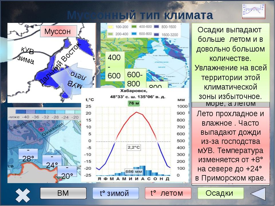 Субарктический тип климата Субарктический пояс расположен к югу от арктическо...