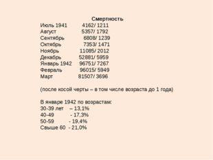 Смертность Июль 1941    4162/ 1211 Август      5357/ 1792 С