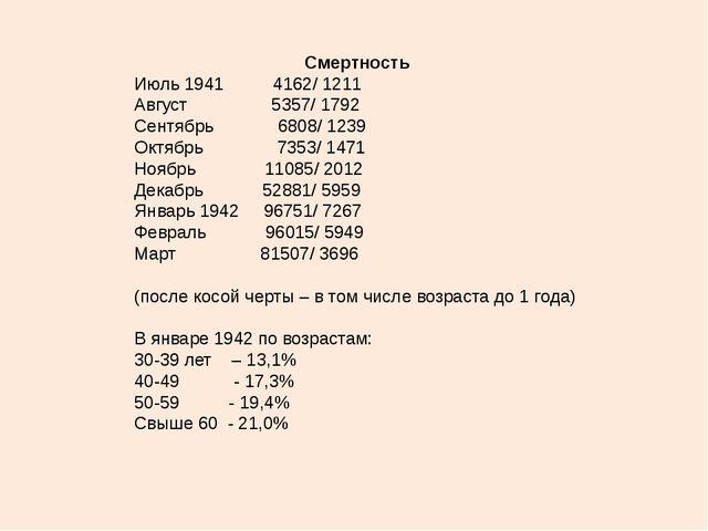 Смертность Июль 1941    4162/ 1211 Август      5357/ 1792 С...