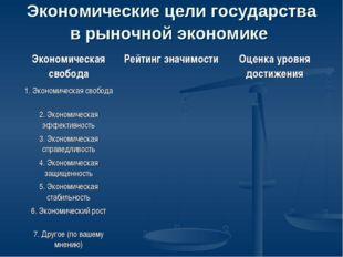 Экономические цели государства в рыночной экономике Экономическая свободаРей