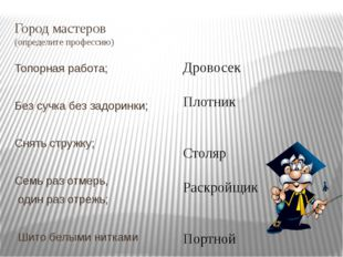 Дровосек Плотник Столяр Раскройщик Портной Город мастеров (определите професс