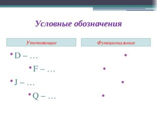 Условные обозначения Уточняющие Функциональные D – … F – … J – … Q – … I – …