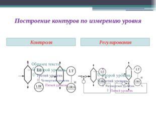 Построение контуров по измерению уровня Контроля Регулирования