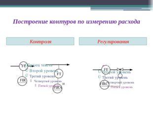 Построение контуров по измерению расхода Контроля Регулирования