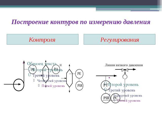 Построение контуров по измерению давления Контроля Регулирования
