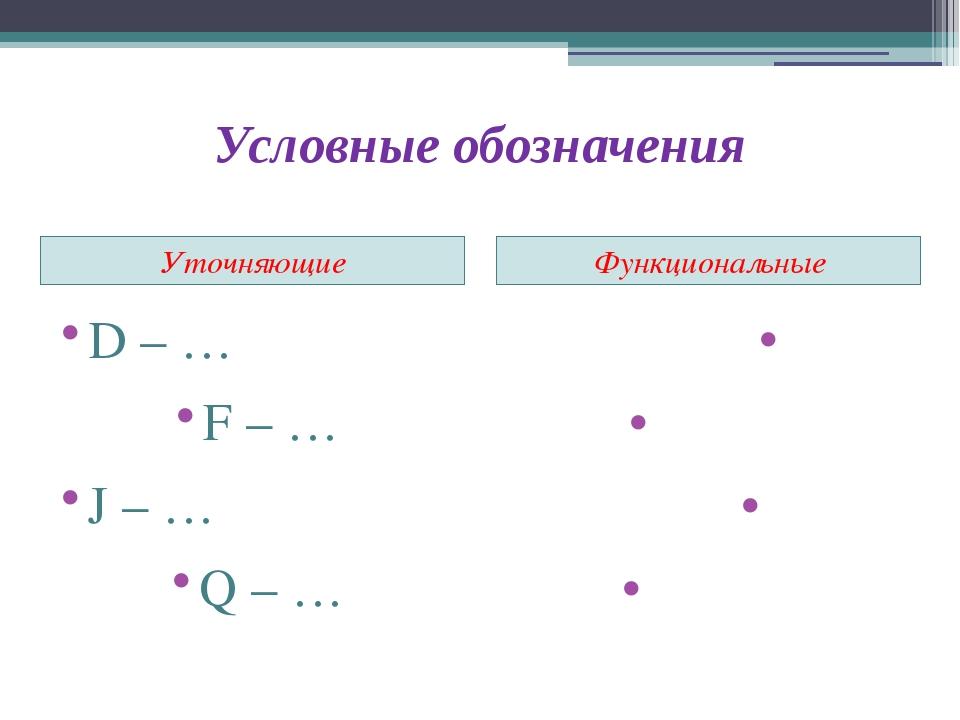 Условные обозначения Уточняющие Функциональные D – … F – … J – … Q – … I – …...