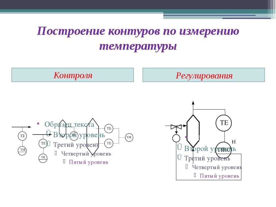 Построение контуров по измерению температуры Контроля Регулирования