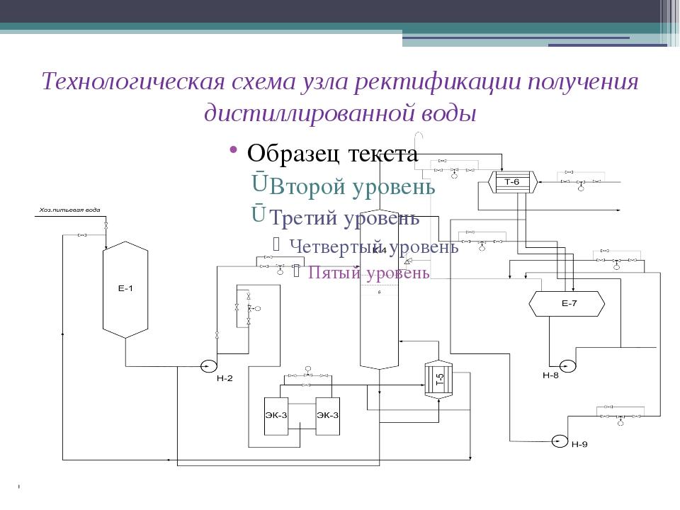 Технологическая схема узла ректификации получения дистиллированной воды