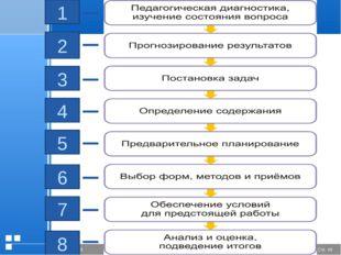 1 2 3 5 6 7 8 4 Стр. * 20.01.2006 Презентация