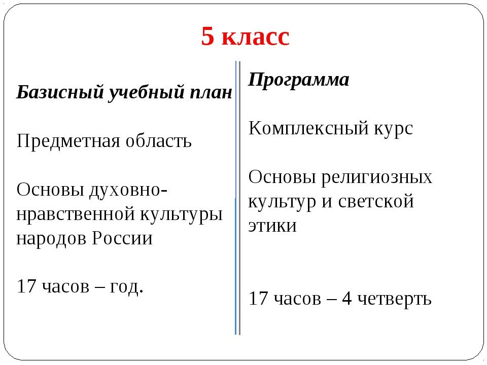 Базисный учебный план Предметная область Основы духовно-нравственной культуры...
