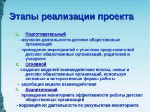 Этапы реализации проекта Подготовительный - изучение деятельности детских общ