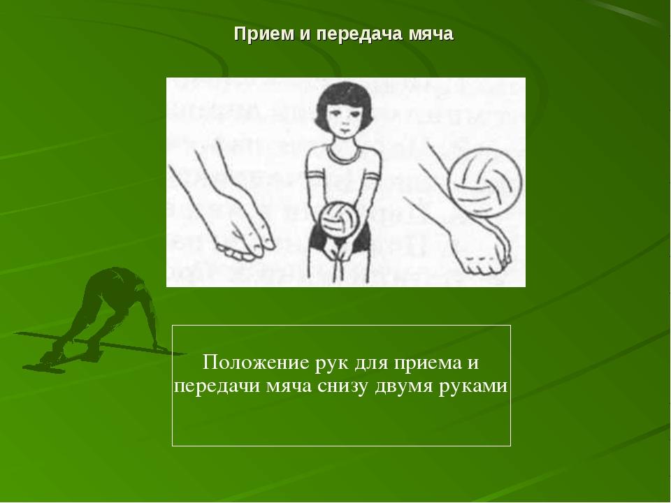 Прием и передача мяча