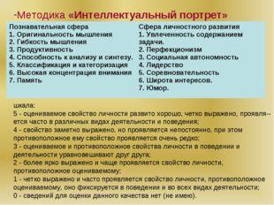 Методика «Интеллектуальный портрет» шкала: 5 - оцениваемое свойство личности