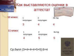Как выставляются оценки в аттестат 10 класс 11 класс Ср.балл (3+4+4+4+5+5):6=