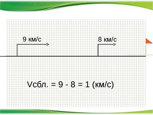 9 км/с 8 км/с Vсбл. = 9 - 8 = 1 (км/с)