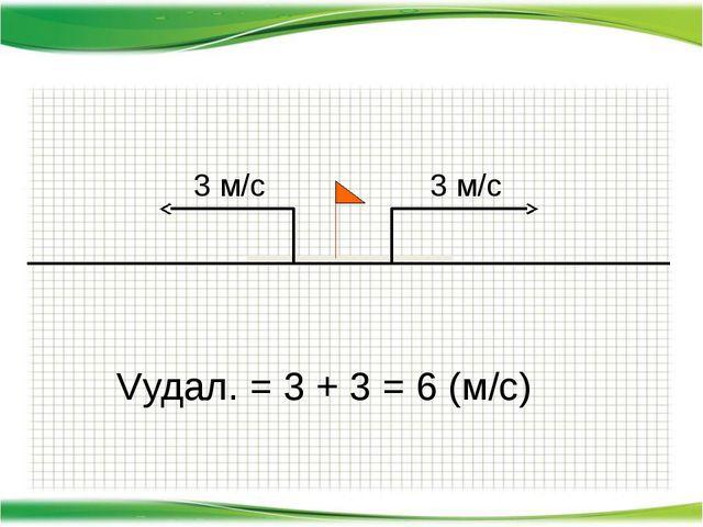 3 м/с 3 м/с Vудал. = 3 + 3 = 6 (м/с)