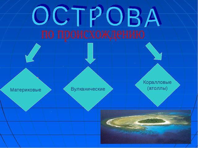 Материковые Вулканические Коралловые (атоллы)