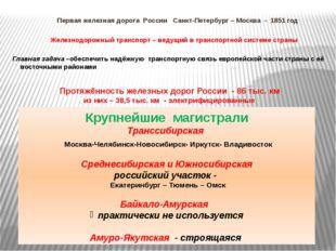 Первая железная дорога России Санкт-Петербург – Москва - 1851 год Железнодор