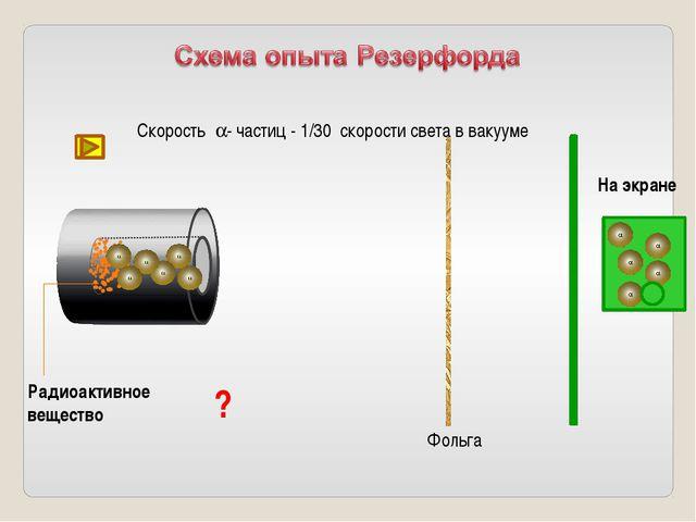 ? Фольга Радиоактивное вещество Скорость a- частиц - 1/30 скорости света в в...