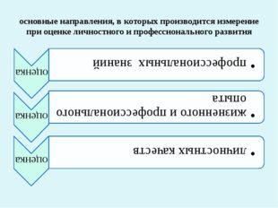 основные направления, в которых производится измерение при оценке личностного