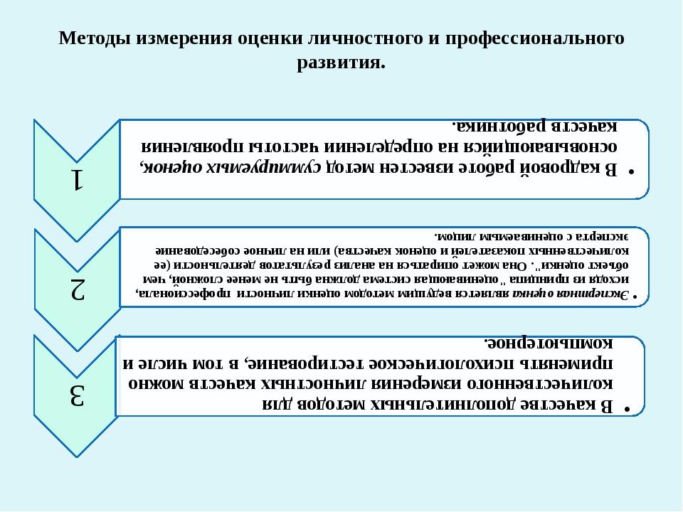 Методы измерения оценки личностного и профессионального развития.