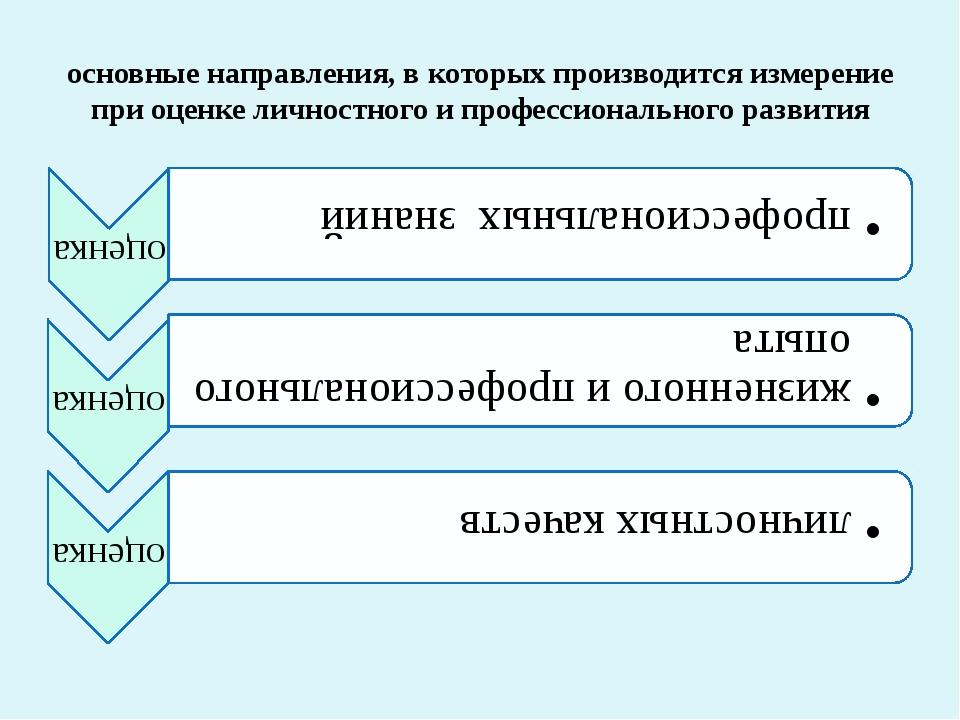 основные направления, в которых производится измерение при оценке личностного...
