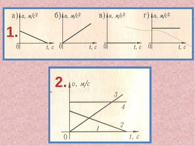 1. 2. Определите график равномерного прямолинейного движения (ответ: рис.1- в...