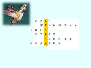 Р НЬШЕнь  РХ ЕПАрд БРИ  К ЗУБ ЖЕ ИГР СТЕ Г О