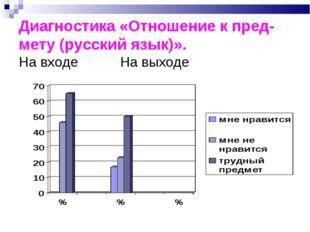 Диагностика «Отношение к пред-мету (русский язык)». На входе На выходе