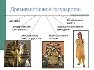 Древневосточное государство Деспотия Государственная собственность Обожествле