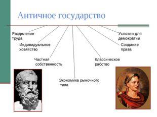 Античное государство Создание права Индивидуальное хозяйство Частная собствен
