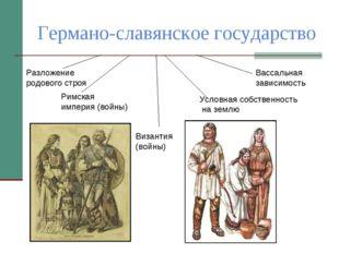 Германо-славянское государство Римская империя (войны) Византия (войны) Услов