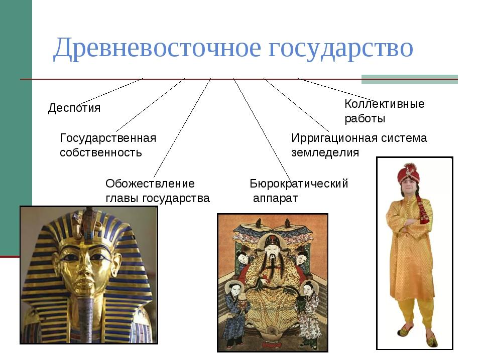 Древневосточное государство Деспотия Государственная собственность Обожествле...
