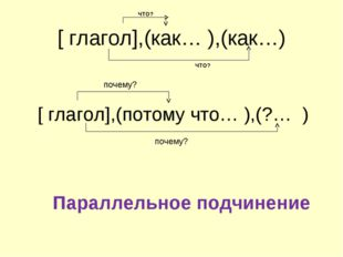 [ глагол],(как… ),(как…) ЧТО? ЧТО? [ глагол],(потому что… ),(?… ) почему? поч
