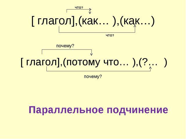 [ глагол],(как… ),(как…) ЧТО? ЧТО? [ глагол],(потому что… ),(?… ) почему? поч...