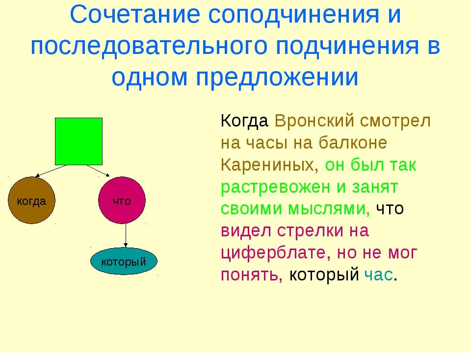 Сочетание соподчинения и последовательного подчинения в одном предложении ког...