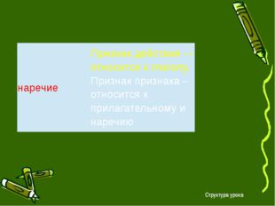 Словарная работа Обратимся к «Словарю русского языка» С. И. Ожегова Наречие –