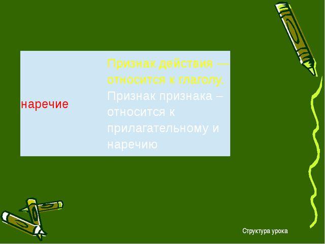 Словарная работа Обратимся к «Словарю русского языка» С. И. Ожегова Наречие –...