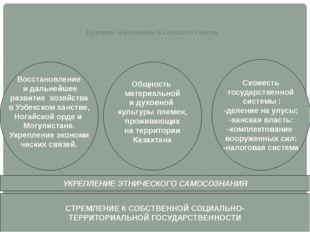 Причины образования Казахского ханства Восстановление и дальнейшее развитие