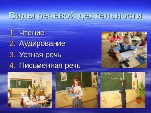 Виды речевой деятельности Чтение Аудирование Устная речь Письменная речь